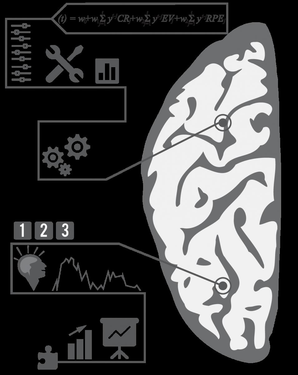 communicatie onderzoek campaign effectiveness analyse linker hersenhelft